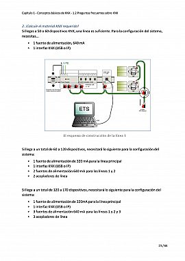 Preview KNX Tutorial